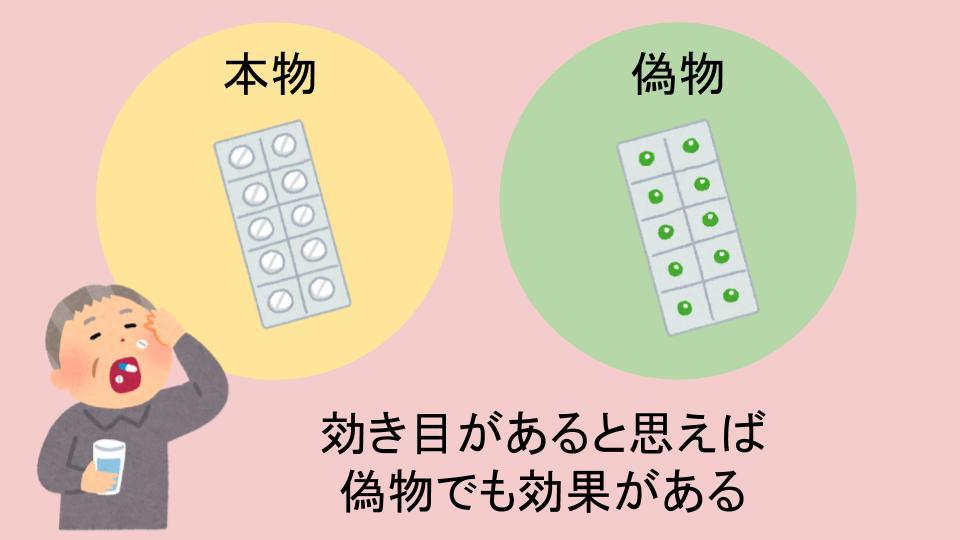 プラセボ 効果 と は プラセボ効果のメカニズム(2013/12) ...
